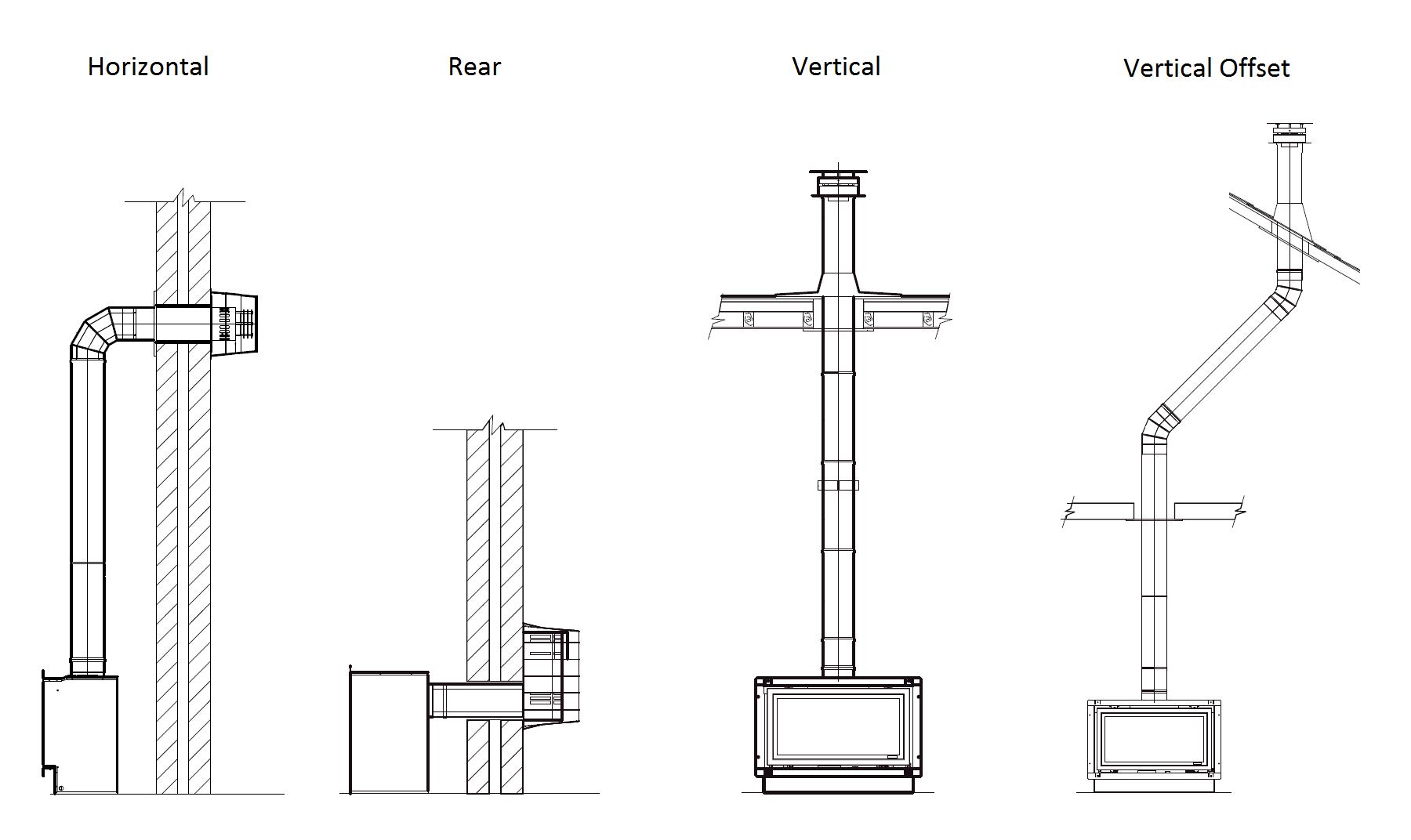 Balanced Flue - Terminal Forms
