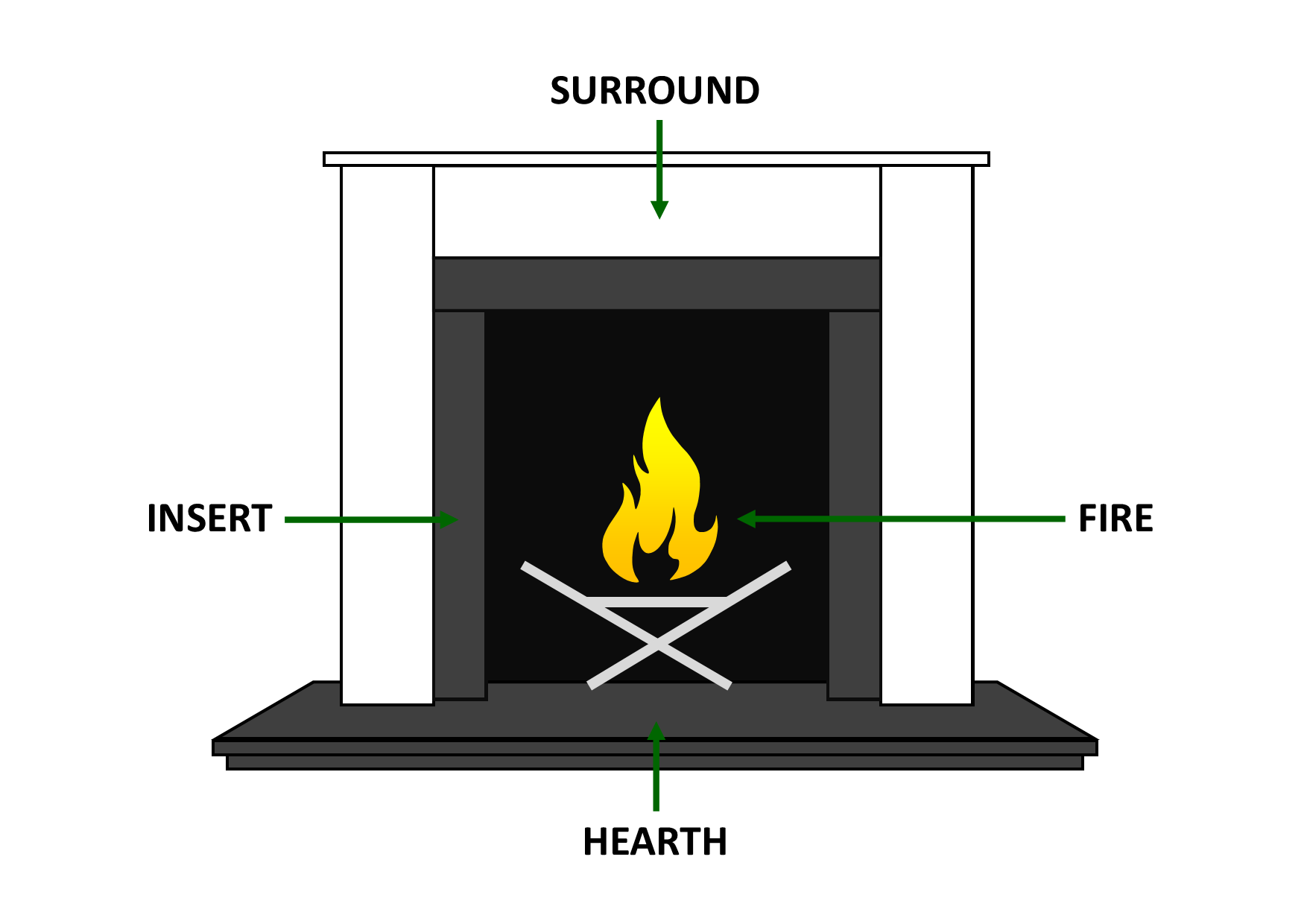 How to Build your Fireplace