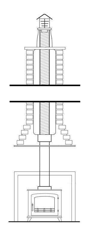 chimneypothangerSetuppic